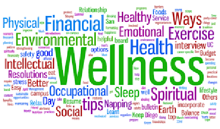 Make Personal Wellness Your Number One Priority